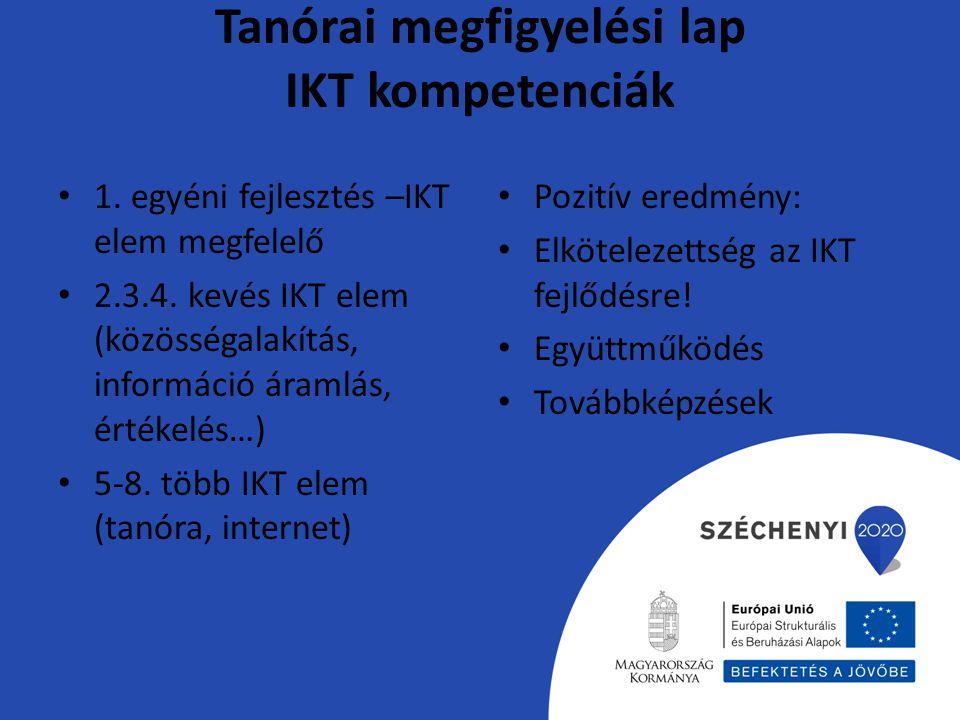 Tanórai megfigyelési lap IKT kompetenciák 1. egyéni fejlesztés –IKT elem megfelelő 2.3.4. kevés IKT elem (közösségalakítás, információ áramlás, értéke