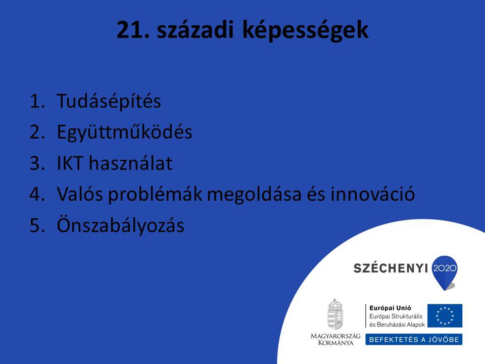 21. századi képességek 1.Tudásépítés 2.Együttműködés 3.IKT használat 4.Valós problémák megoldása és innováció 5.Önszabályozás