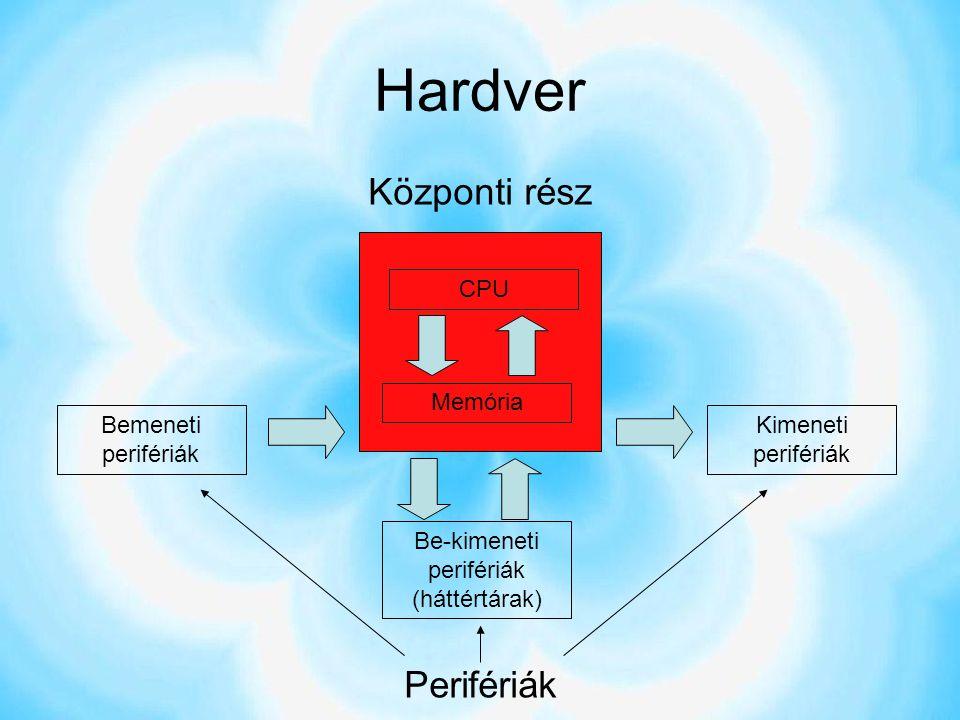 Hardver Központi rész Bemeneti perifériák Kimeneti perifériák Be-kimeneti perifériák (háttértárak) Memória CPU Perifériák