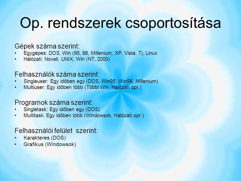 Gyakorló feladat C:\ Gyakorlás Tavak Balaton Tisza Folyók Duna Kapos Fertő-tó 1., Hozd létre a bal oldali könyvtárszerkezetet.