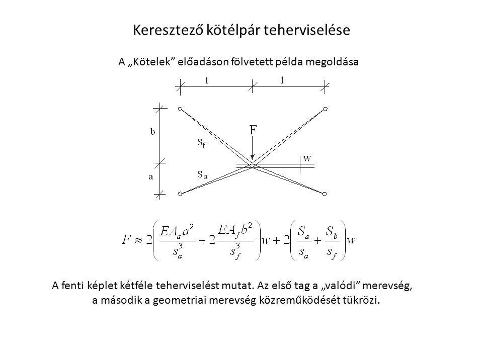 """Keresztező kötélpár teherviselése A """"Kötelek"""" előadáson fölvetett példa megoldása A fenti képlet kétféle teherviselést mutat. Az első tag a """"valódi"""" m"""