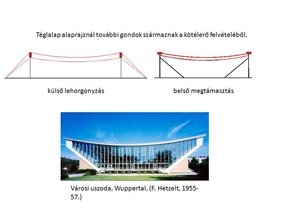 Téglalap alaprajznál további gondok származnak a kötélerő felvételéből. Városi uszoda, Wuppertal, (F. Hetzelt, 1955- 57.) külső lehorgonyzás belső meg