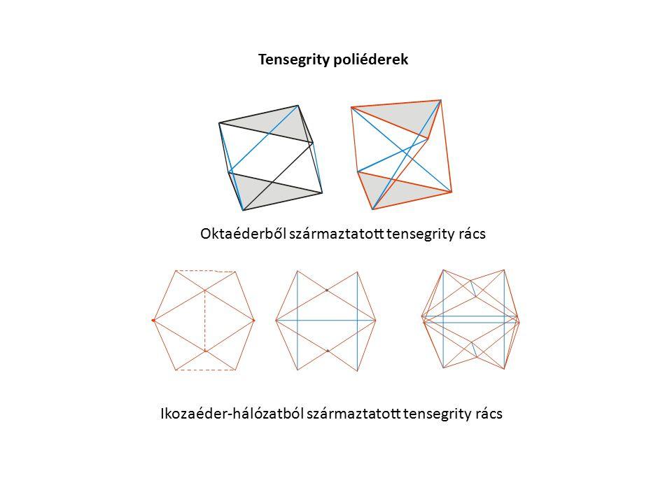 Tensegrity poliéderek Oktaéderből származtatott tensegrity rács Ikozaéder-hálózatból származtatott tensegrity rács