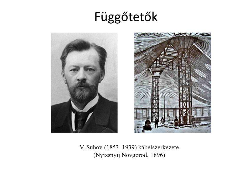 Függőtetők V. Suhov (1853–1939) kábelszerkezete (Nyizsnyij Novgorod, 1896)
