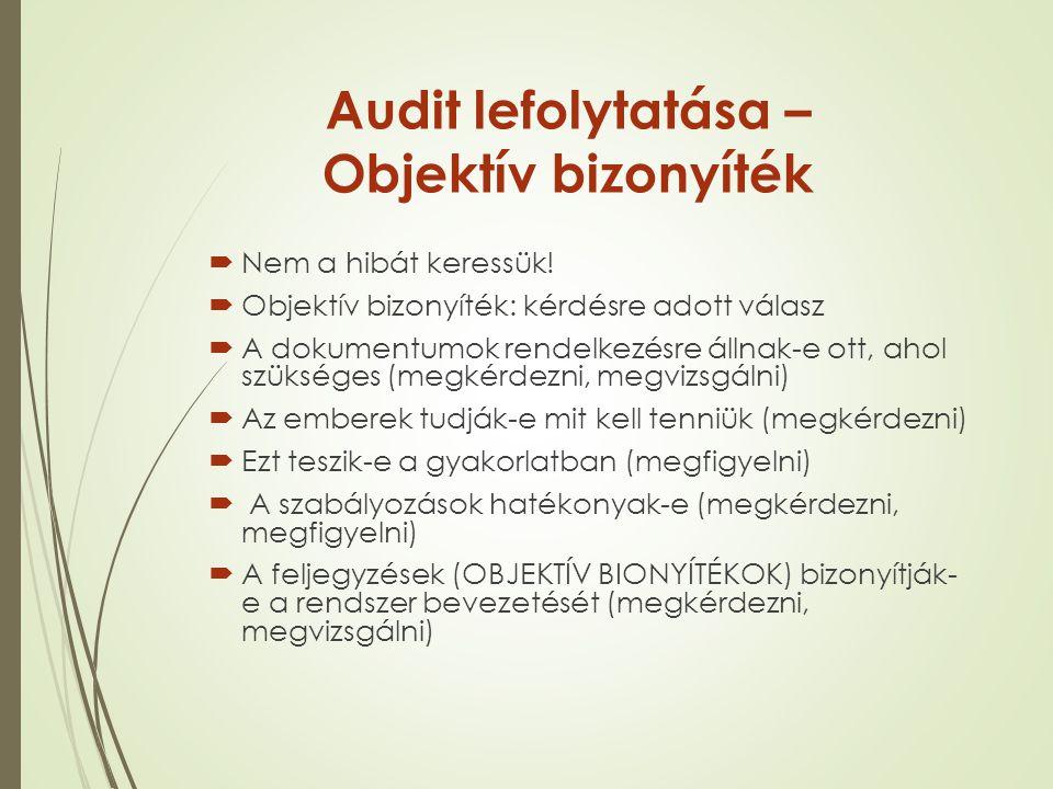 Audit lefolytatása – Objektív bizonyíték  Nem a hibát keressük!  Objektív bizonyíték: kérdésre adott válasz  A dokumentumok rendelkezésre állnak-e