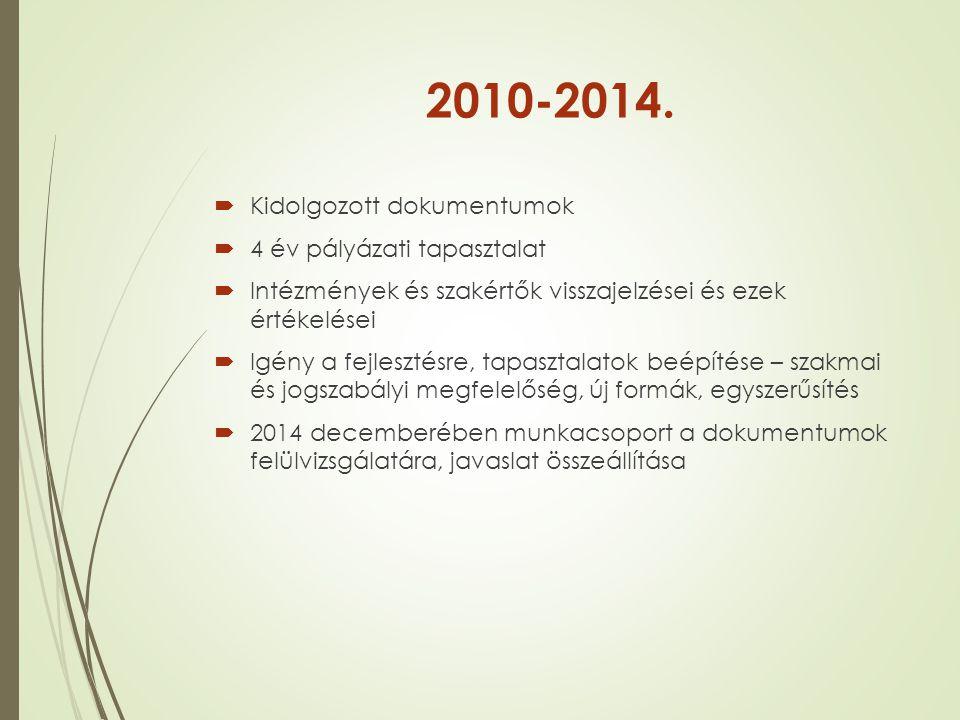 2010-2014.  Kidolgozott dokumentumok  4 év pályázati tapasztalat  Intézmények és szakértők visszajelzései és ezek értékelései  Igény a fejlesztésr