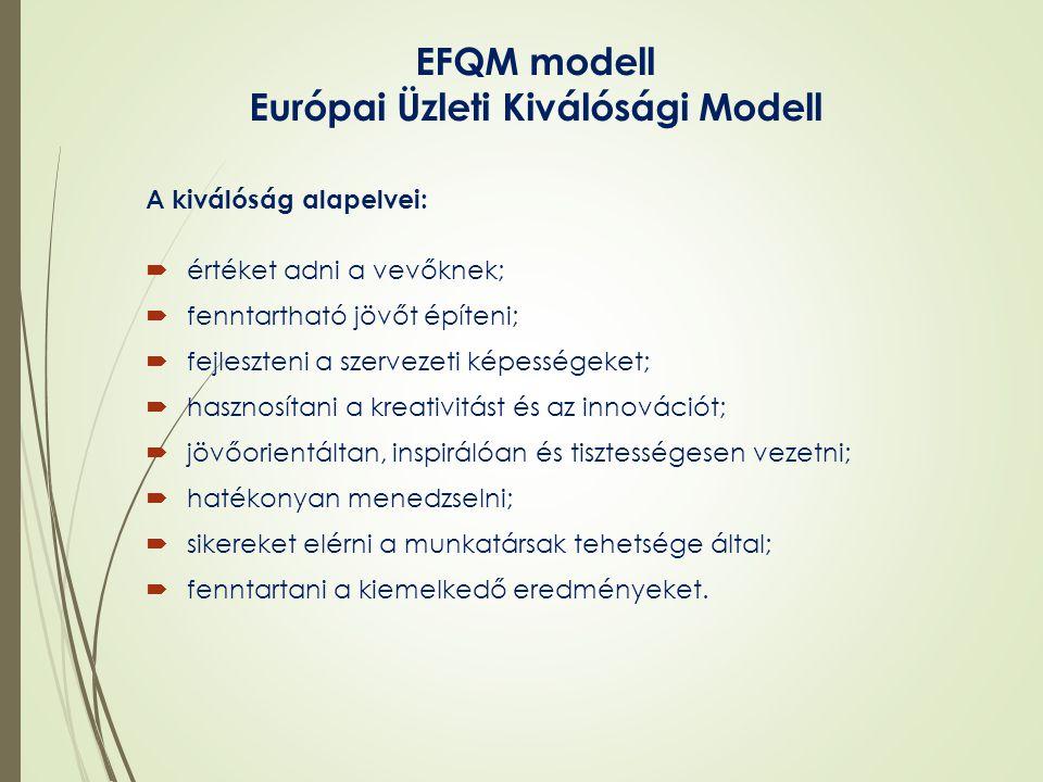 EFQM modell Európai Üzleti Kiválósági Modell A kiválóság alapelvei:  értéket adni a vevőknek;  fenntartható jövőt építeni;  fejleszteni a szervezet