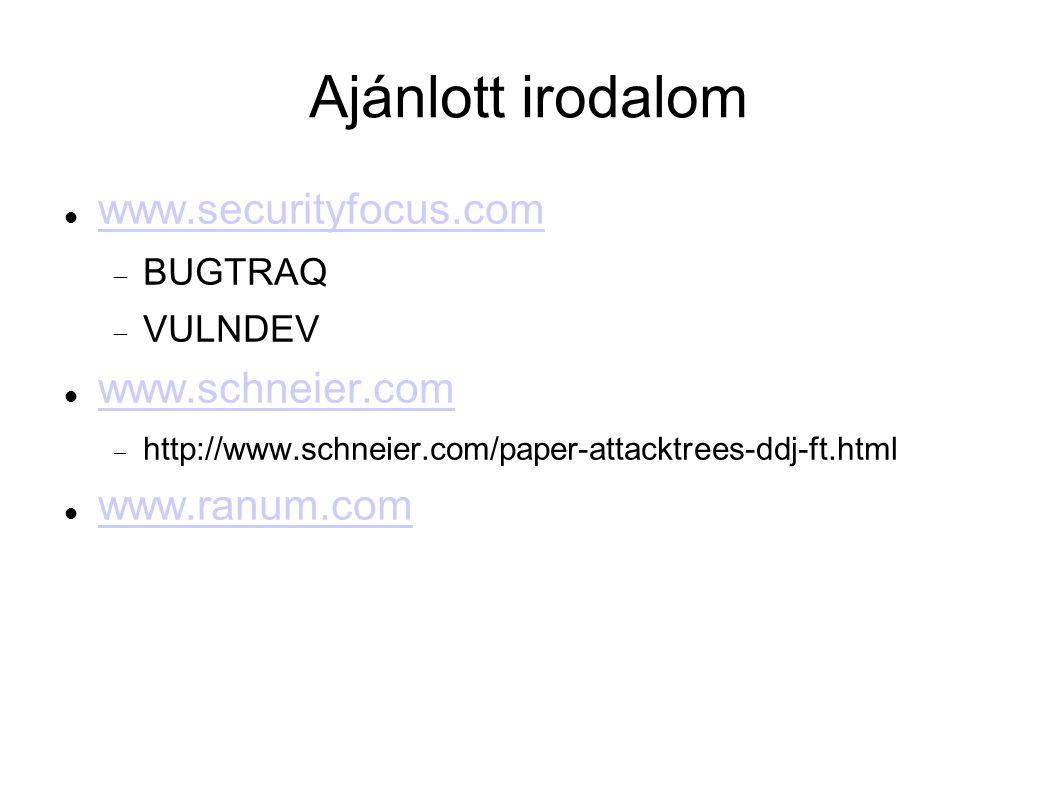 Ajánlott irodalom www.securityfocus.com  BUGTRAQ  VULNDEV www.schneier.com  http://www.schneier.com/paper-attacktrees-ddj-ft.html www.ranum.com