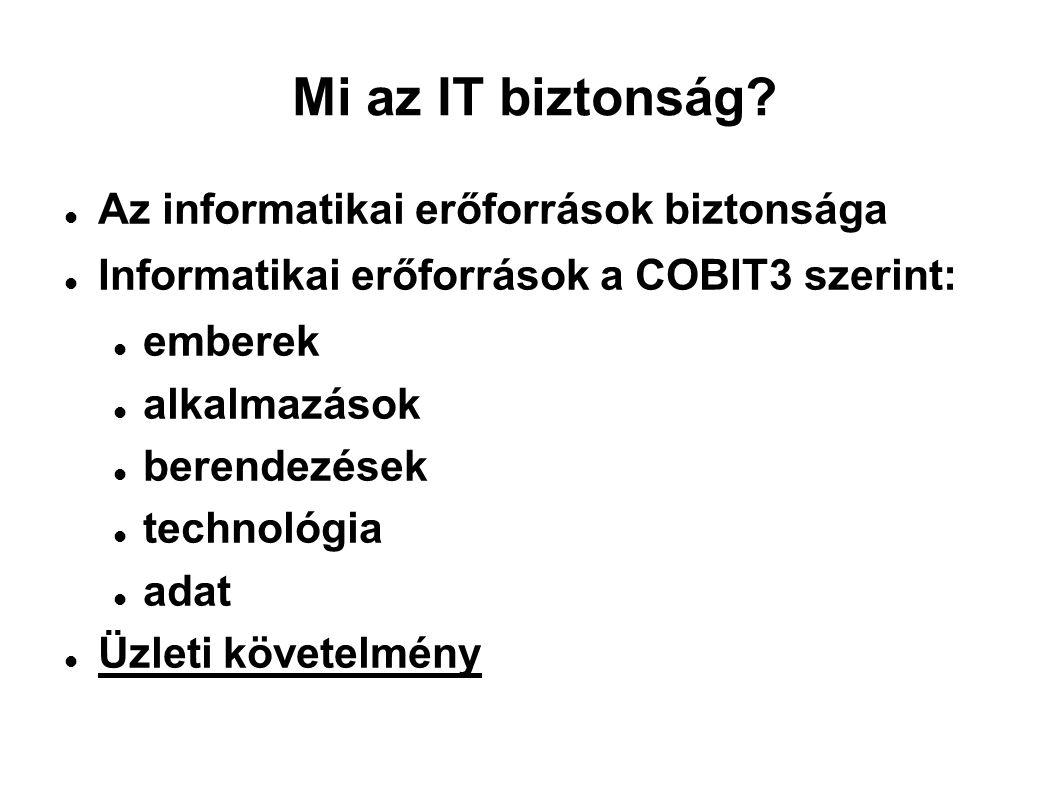 Mi az IT biztonság? Az informatikai erőforrások biztonsága Informatikai erőforrások a COBIT3 szerint: emberek alkalmazások berendezések technológia ad