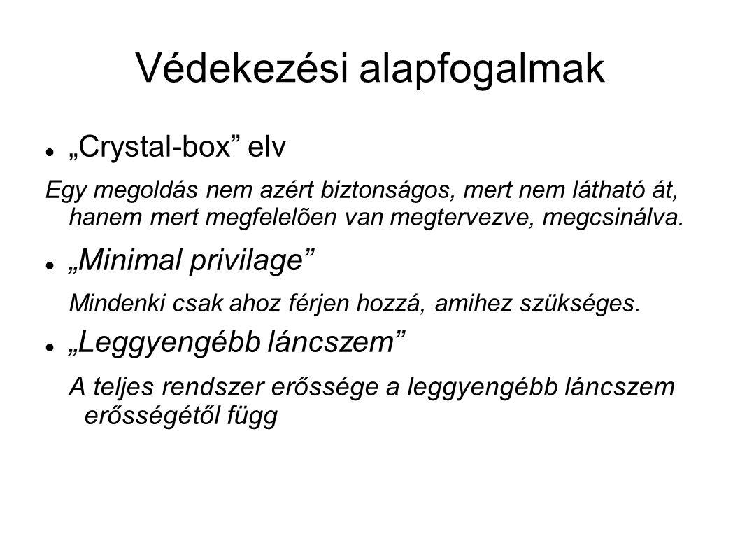 """Védekezési alapfogalmak """"Crystal-box elv Egy megoldás nem azért biztonságos, mert nem látható át, hanem mert megfelelõen van megtervezve, megcsinálva."""