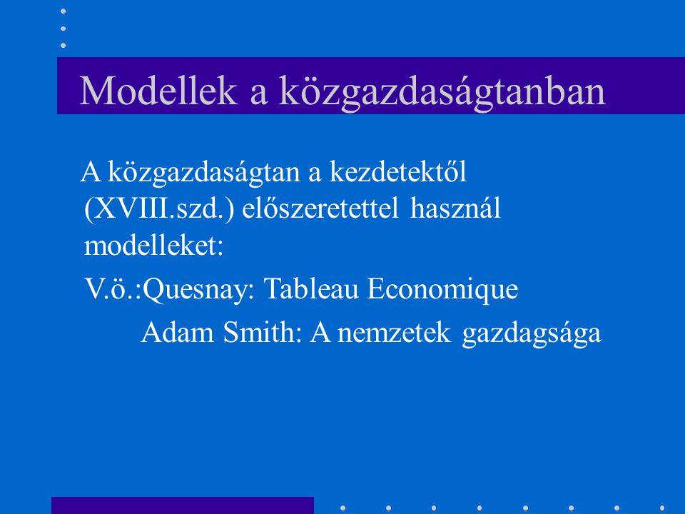 Modellek a közgazdaságtanban A közgazdaságtan a kezdetektől (XVIII.szd.) előszeretettel használ modelleket: V.ö.:Quesnay: Tableau Economique Adam Smit