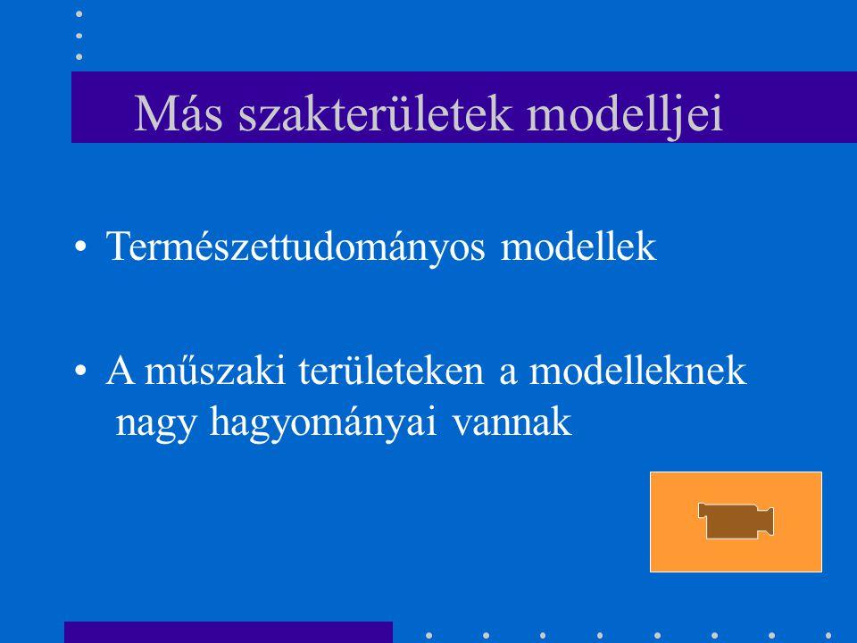 Más szakterületek modelljei Természettudományos modellek A műszaki területeken a modelleknek nagy hagyományai vannak