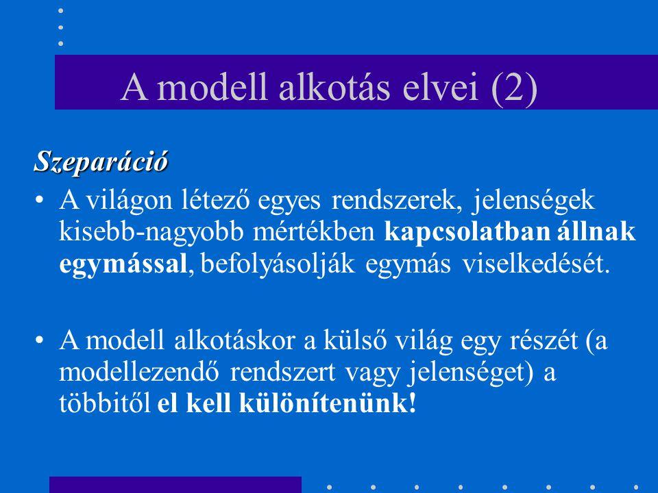 A modell alkotás elvei (2) Szeparáció A világon létező egyes rendszerek, jelenségek kisebb-nagyobb mértékben kapcsolatban állnak egymással, befolyásol