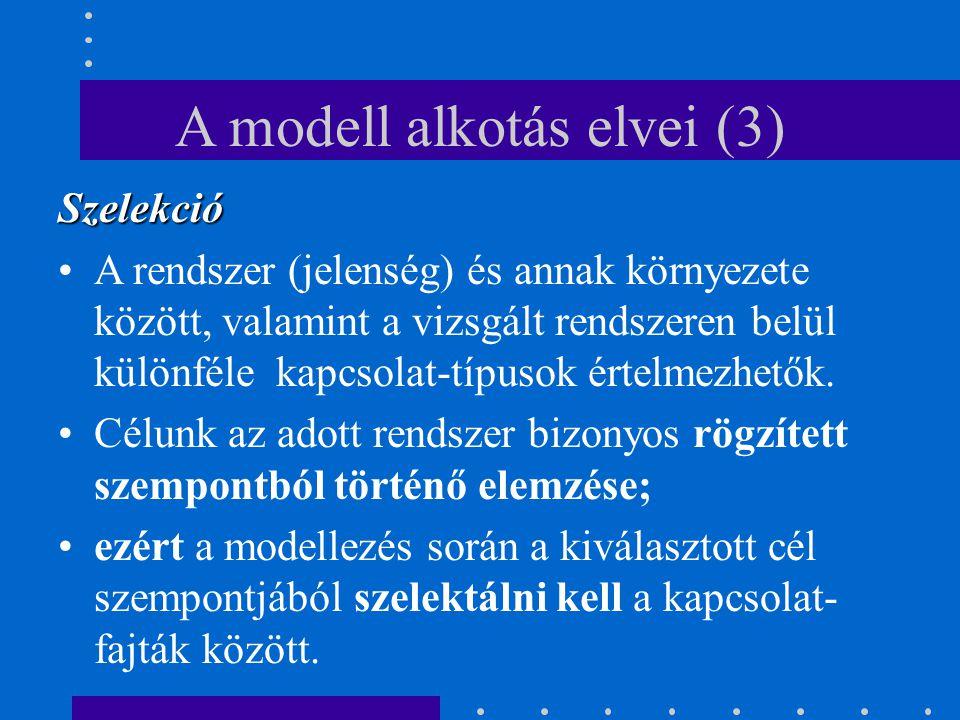 A modell alkotás elvei (3) Szelekció A rendszer (jelenség) és annak környezete között, valamint a vizsgált rendszeren belül különféle kapcsolat-típuso