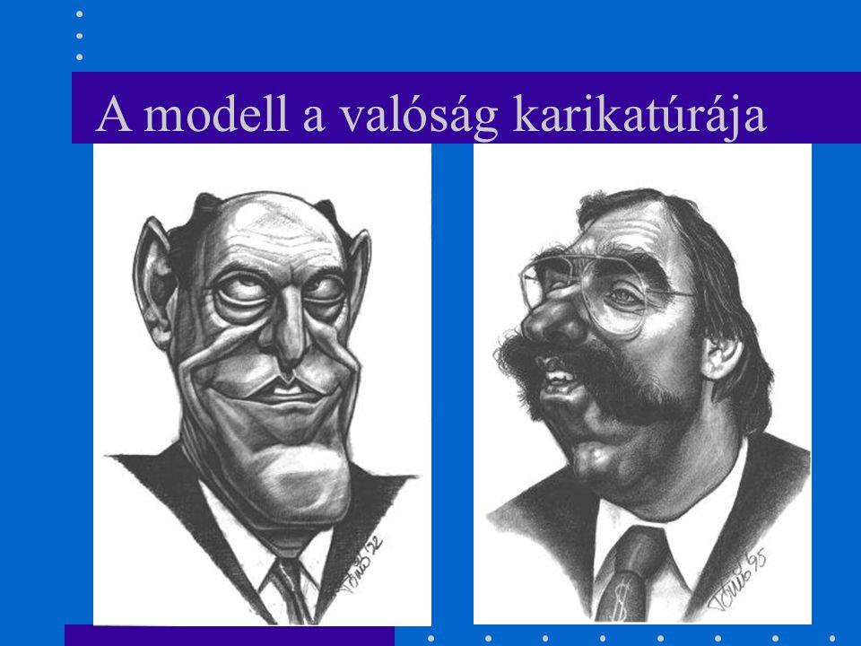 A modell a valóság karikatúrája