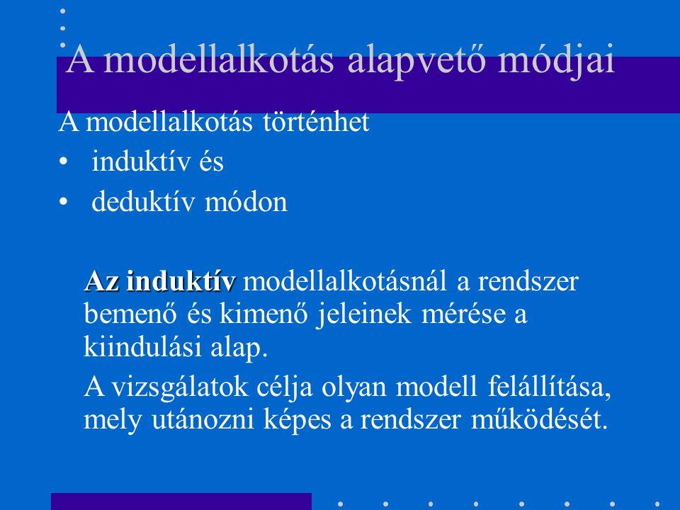 A modellalkotás alapvető módjai A modellalkotás történhet induktív és deduktív módon Az induktív Az induktív modellalkotásnál a rendszer bemenő és kim