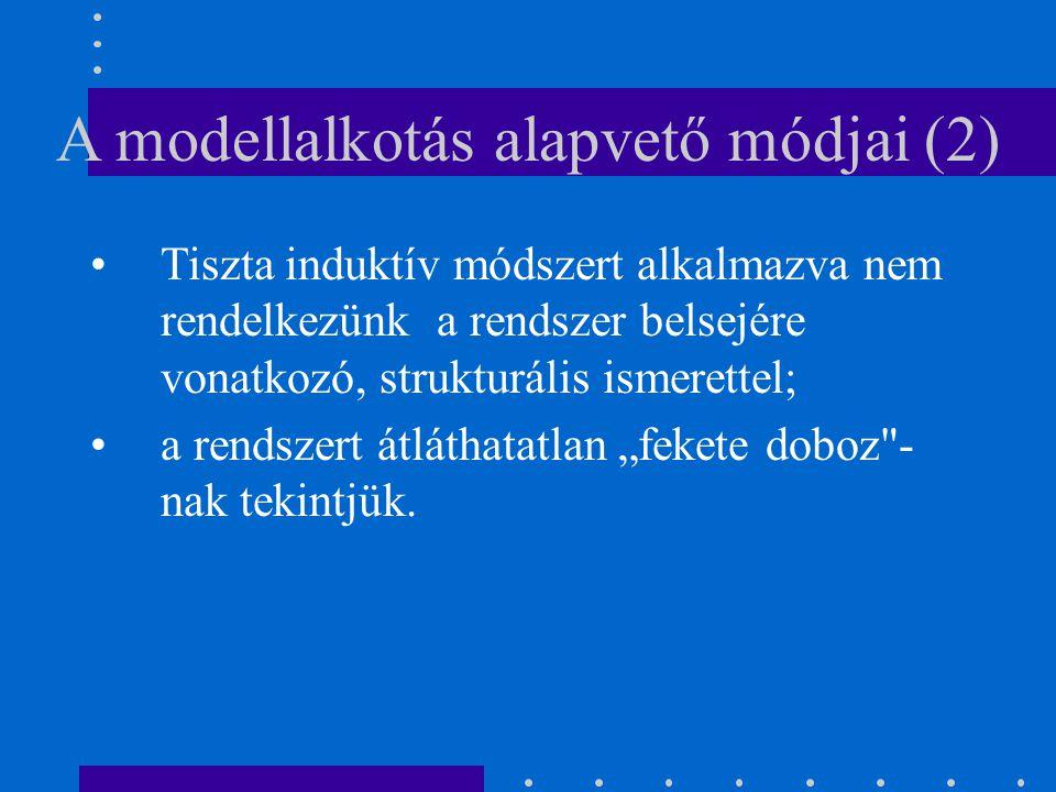 A modellalkotás alapvető módjai (2) Tiszta induktív módszert alkalmazva nem rendelkezünk a rendszer belsejére vonatkozó, strukturális ismerettel; a re