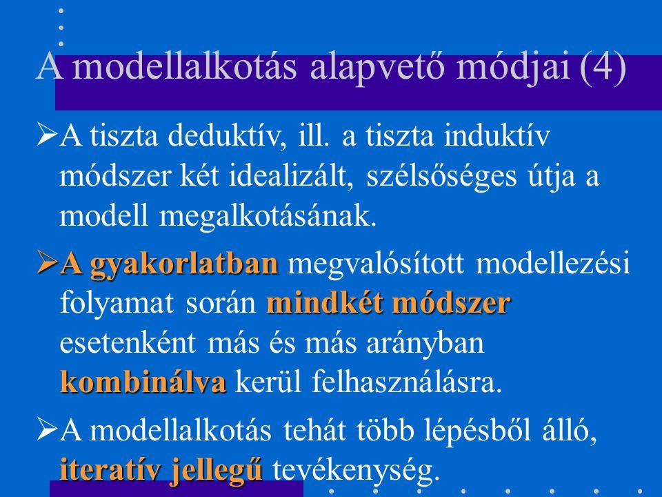 A modellalkotás alapvető módjai (4)  A tiszta deduktív, ill. a tiszta induktív módszer két idealizált, szélsőséges útja a modell megalkotásának.  A