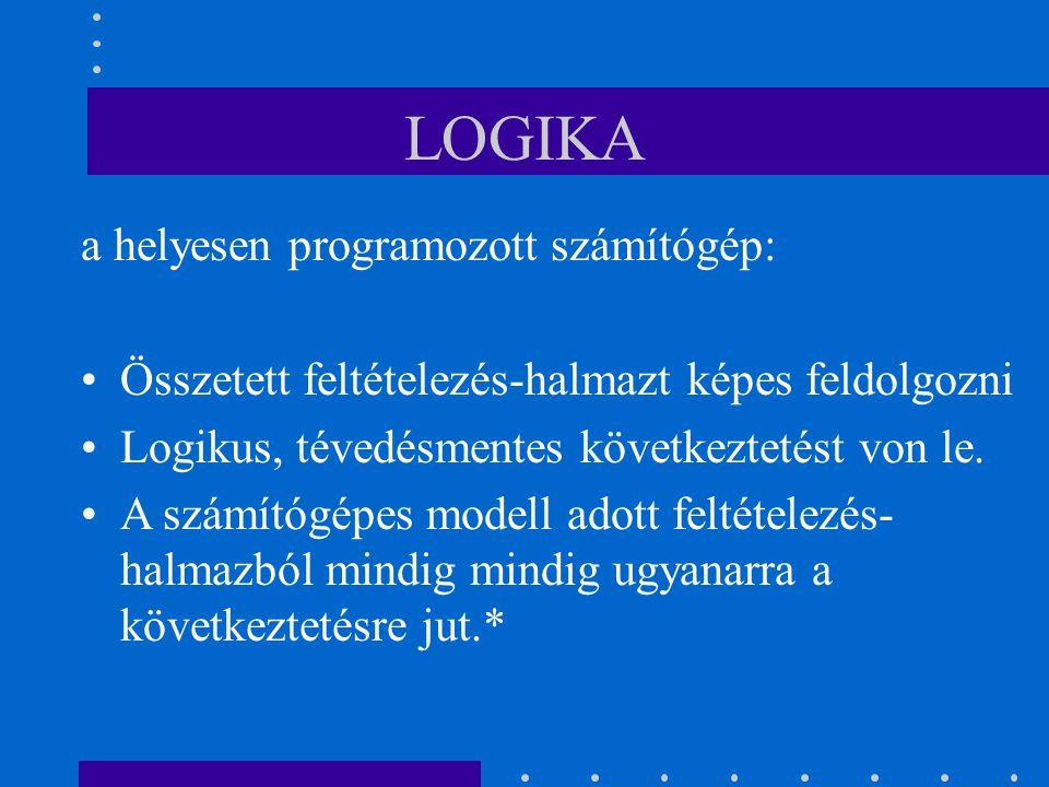 LOGIKA a helyesen programozott számítógép: Összetett feltételezés-halmazt képes feldolgozni Logikus, tévedésmentes következtetést von le. A számítógép