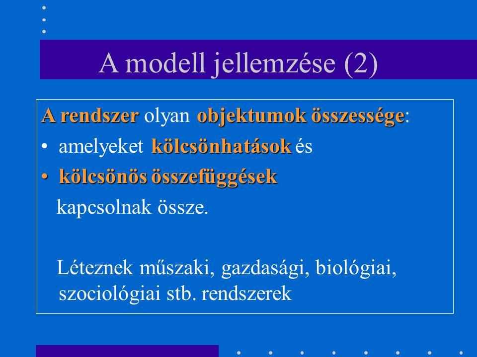 A modell jellemzése (2) A rendszerobjektumok összessége A rendszer olyan objektumok összessége: kölcsönhatásokamelyeket kölcsönhatások és kölcsönös ös