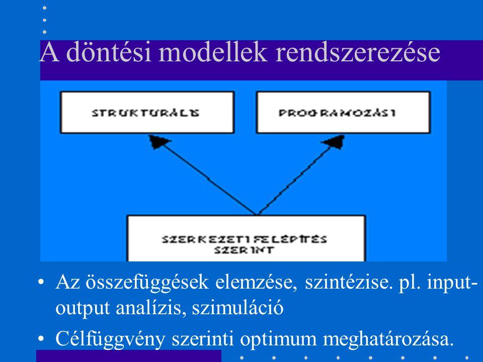 Az összefüggések elemzése, szintézise. pl. input- output analízis, szimuláció Célfüggvény szerinti optimum meghatározása.