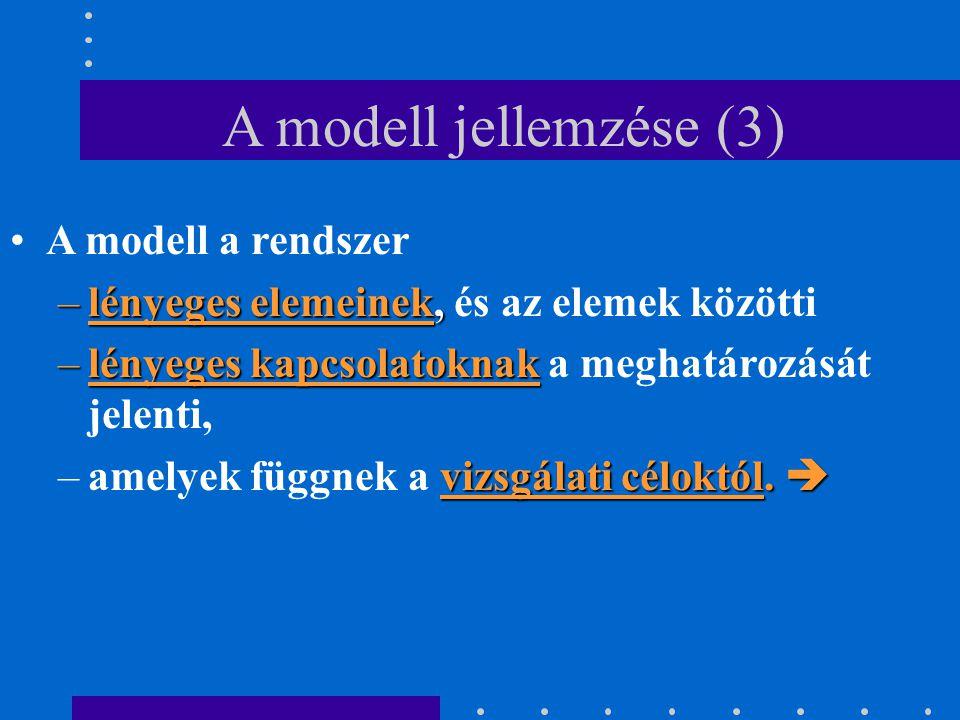 A modell jellemzése (3) A modell a rendszer –lényeges elemeinek, –lényeges elemeinek, és az elemek közötti –lényeges kapcsolatoknak –lényeges kapcsola