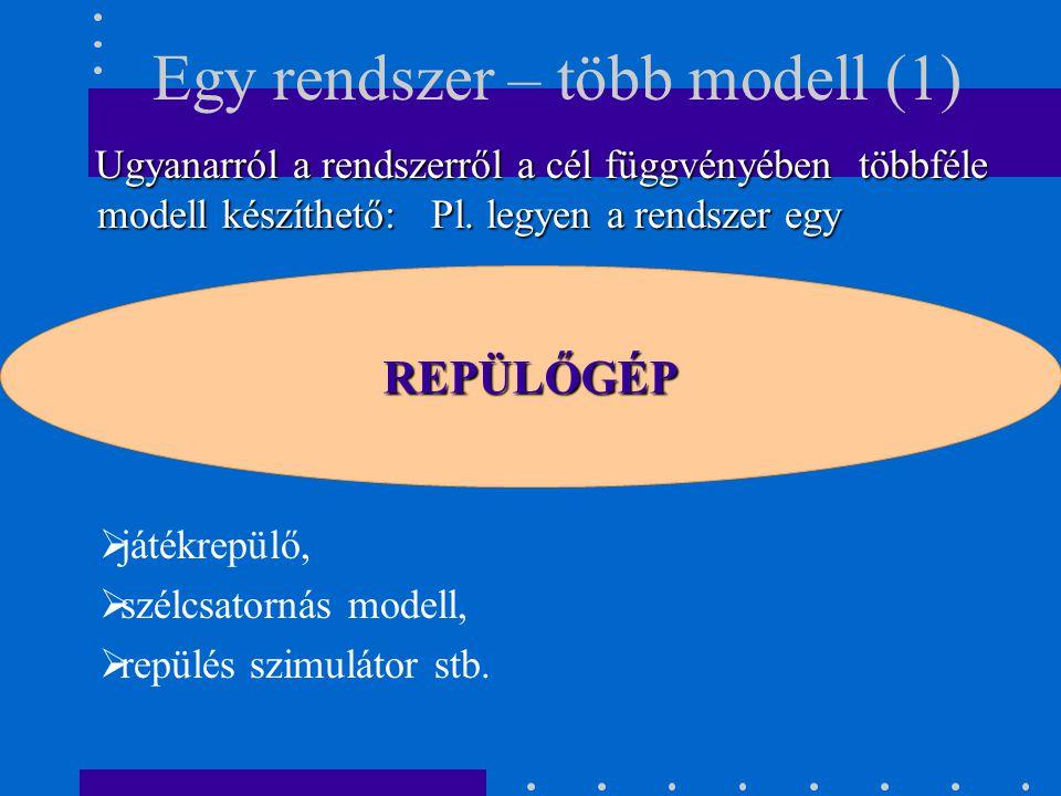 REPÜLŐGÉP Egy rendszer – több modell (1) Ugyanarról a rendszerről a cél függvényében többféle modell készíthető: Pl. legyen a rendszer egy Ugyanarról