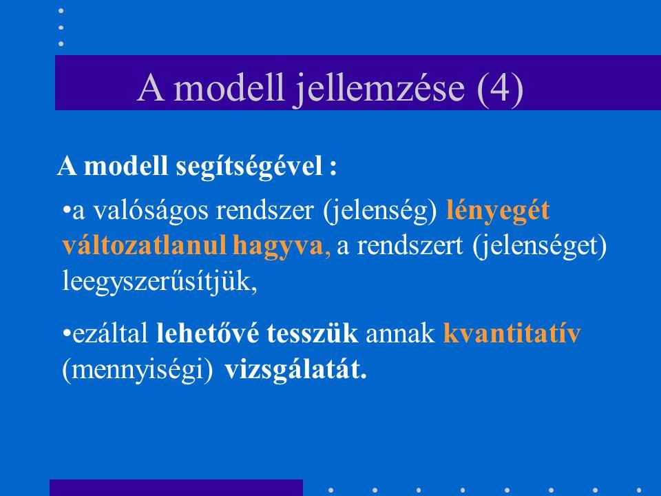 A modell jellemzése (4) A modell segítségével : a valóságos rendszer (jelenség) lényegét változatlanul hagyva, a rendszert (jelenséget) leegyszerűsítj