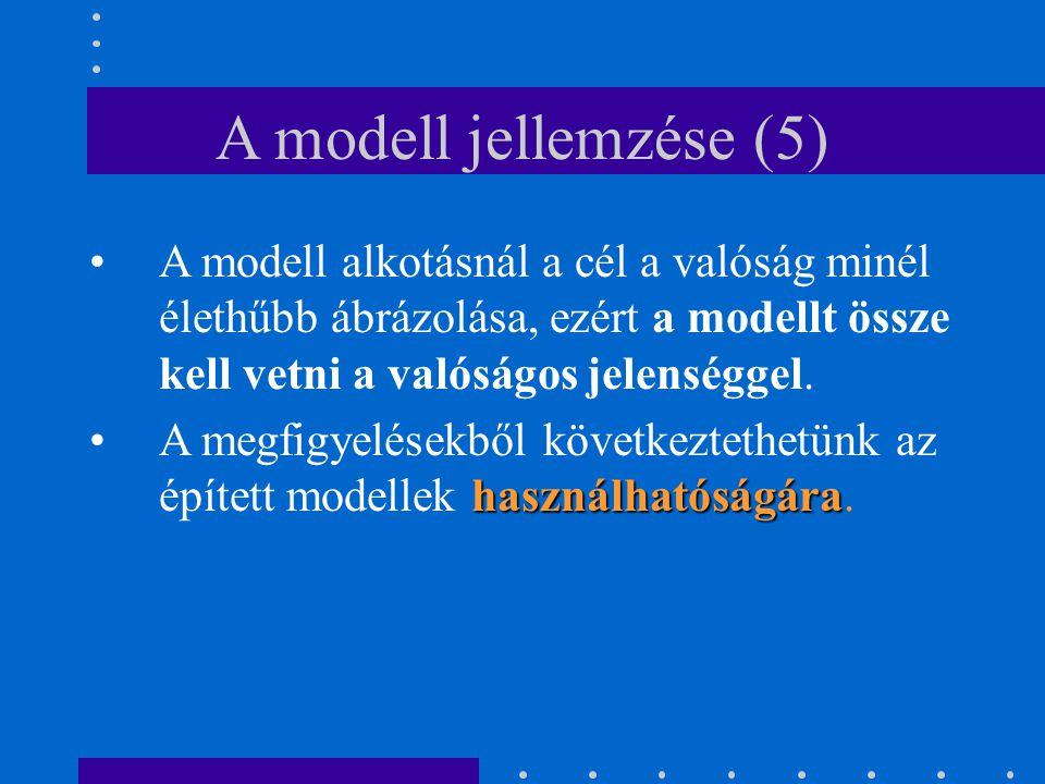 A modell jellemzése (5) A modell alkotásnál a cél a valóság minél élethűbb ábrázolása, ezért a modellt össze kell vetni a valóságos jelenséggel. haszn