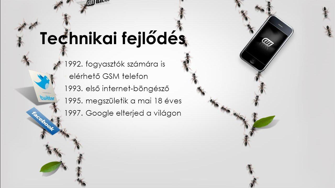 1992. fogyasztók számára is elérhető GSM telefon 1993. első internet-böngésző 1995. megszületik a mai 18 éves 1997. Google elterjed a világon Technika