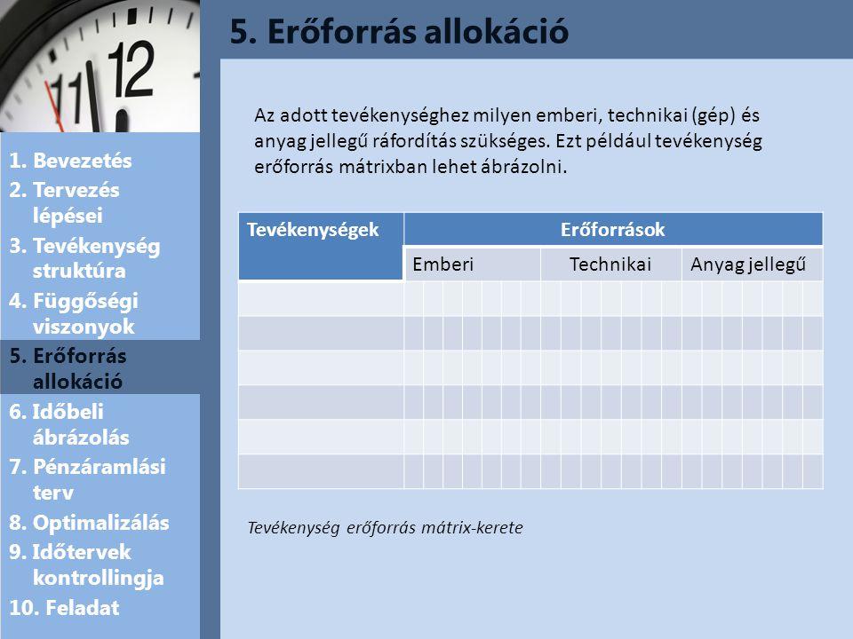 5.Erőforrás allokáció 1. Bevezetés 2. Tervezés lépései 3.