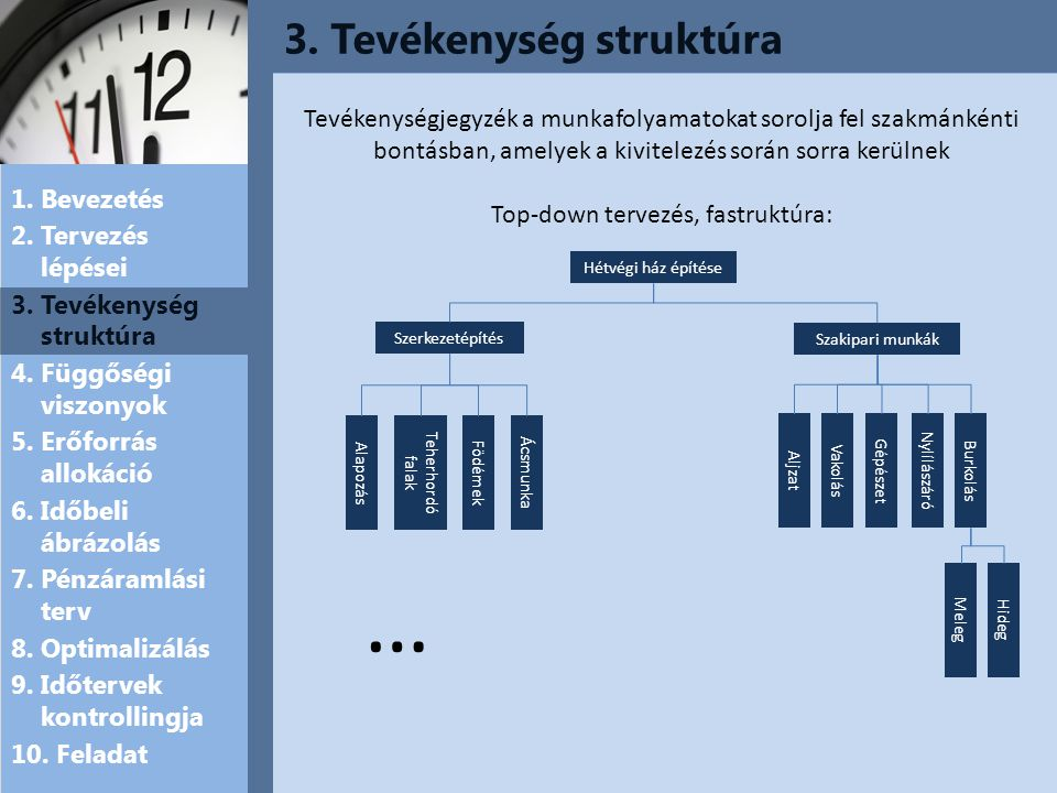 3.Tevékenység struktúra 1. Bevezetés 2. Tervezés lépései 3.