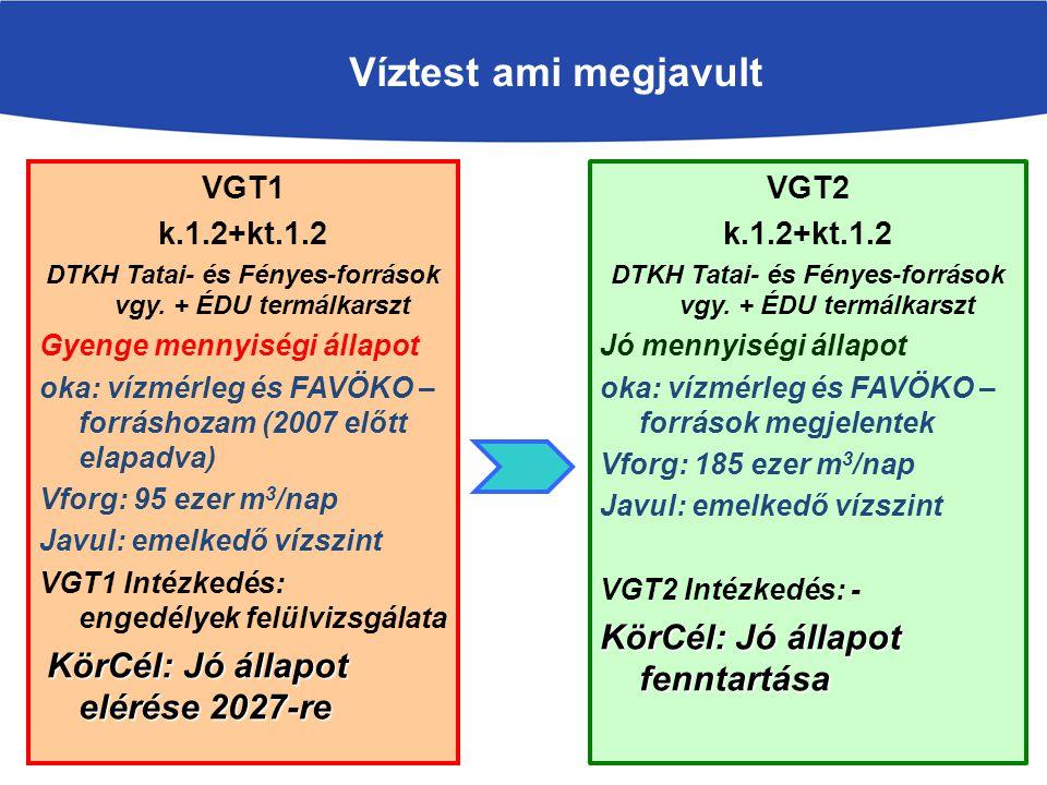 Víztest ami megjavult VGT1 k.1.2+kt.1.2 DTKH Tatai- és Fényes-források vgy.