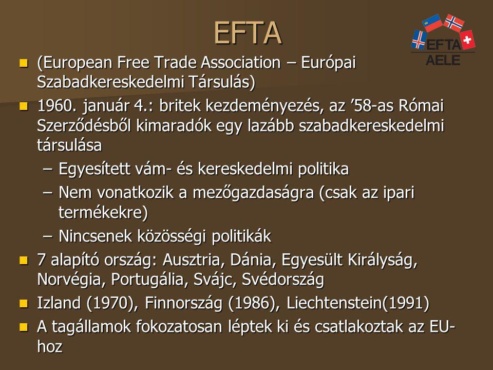 1972: EFTA-államok külön-külön szabadkereskedelmi szerződést kötöttek az Európai Közösségekkel → '77: teljes vámunió 1972: EFTA-államok külön-külön szabadkereskedelmi szerződést kötöttek az Európai Közösségekkel → '77: teljes vámunió Ma összesen 4 tag: Izland, Liechtenstein, Norvégia, Svájc Ma összesen 4 tag: Izland, Liechtenstein, Norvégia, Svájc 1993: Európai Gazdasági Térség – EFTA és EU közti szabadkereskedelmi zóna Jelentősége folyamatosan csökkent.