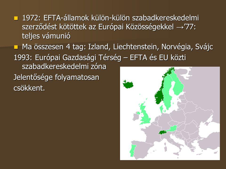 1972: EFTA-államok külön-külön szabadkereskedelmi szerződést kötöttek az Európai Közösségekkel → '77: teljes vámunió 1972: EFTA-államok külön-külön sz