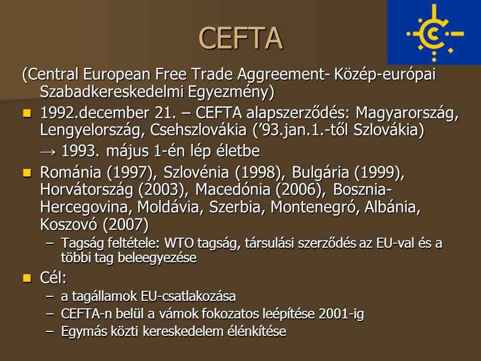 CEFTA (Central European Free Trade Aggreement- Közép-európai Szabadkereskedelmi Egyezmény) 1992.december 21. – CEFTA alapszerződés: Magyarország, Leng