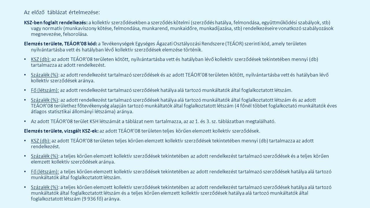 Az előző táblázat értelmezése: KSZ-ben foglalt rendelkezés: a kollektív szerződésekben a szerződés kötelmi (szerződés hatálya, felmondása, együttműködési szabályok, stb) vagy normatív (munkaviszony kötése, felmondása, munkarend, munkaidőre, munkadíjazása, stb) rendelkezéseire vonatkozó szabályozások megnevezése, felsorolása.