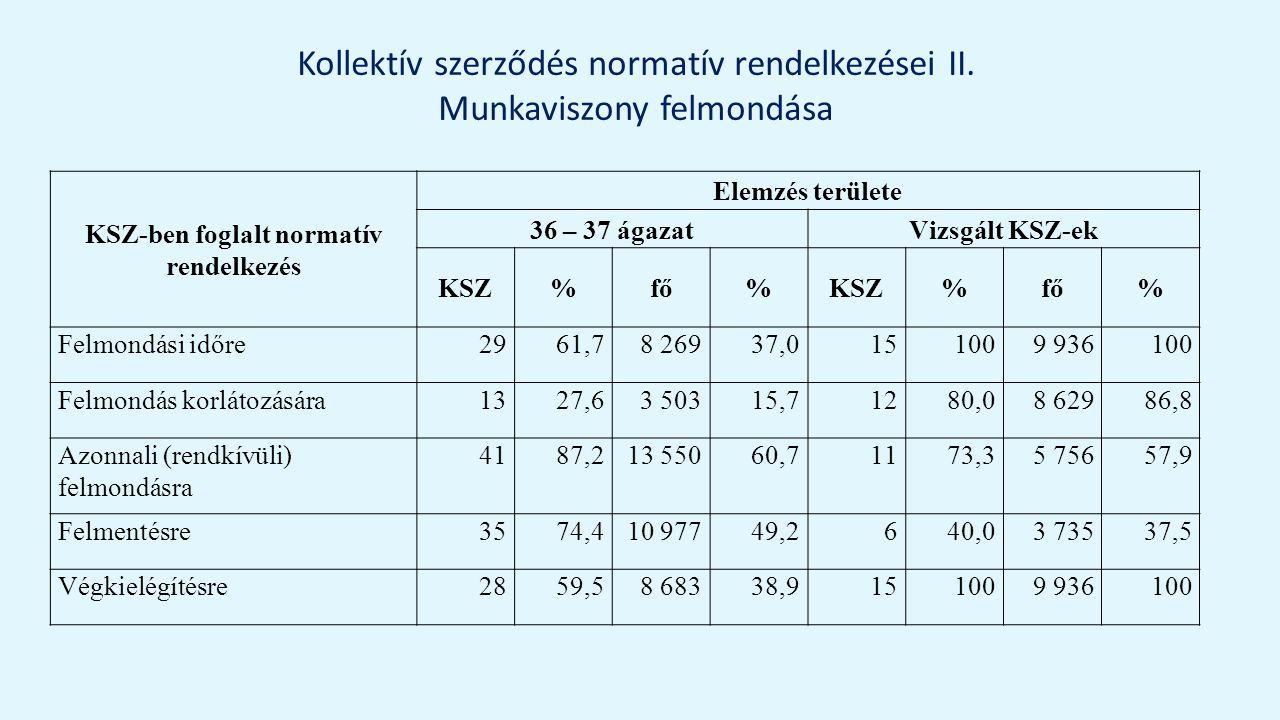 Kollektív szerződés normatív rendelkezései II.