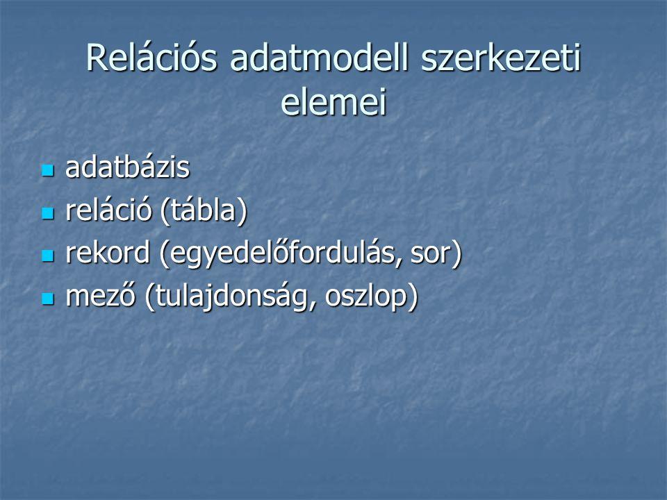 Relációs adatmodell szerkezeti elemei adatbázis adatbázis reláció (tábla) reláció (tábla) rekord (egyedelőfordulás, sor) rekord (egyedelőfordulás, sor