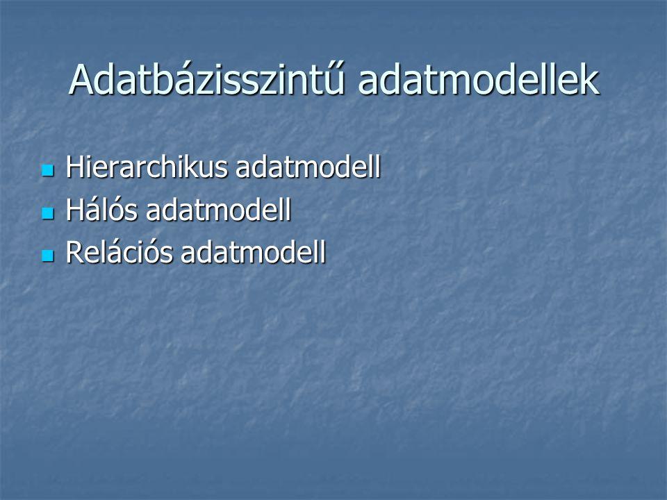 Hierarchikus adatmodell Hierarchikus adatmodell Hálós adatmodell Hálós adatmodell Relációs adatmodell Relációs adatmodell