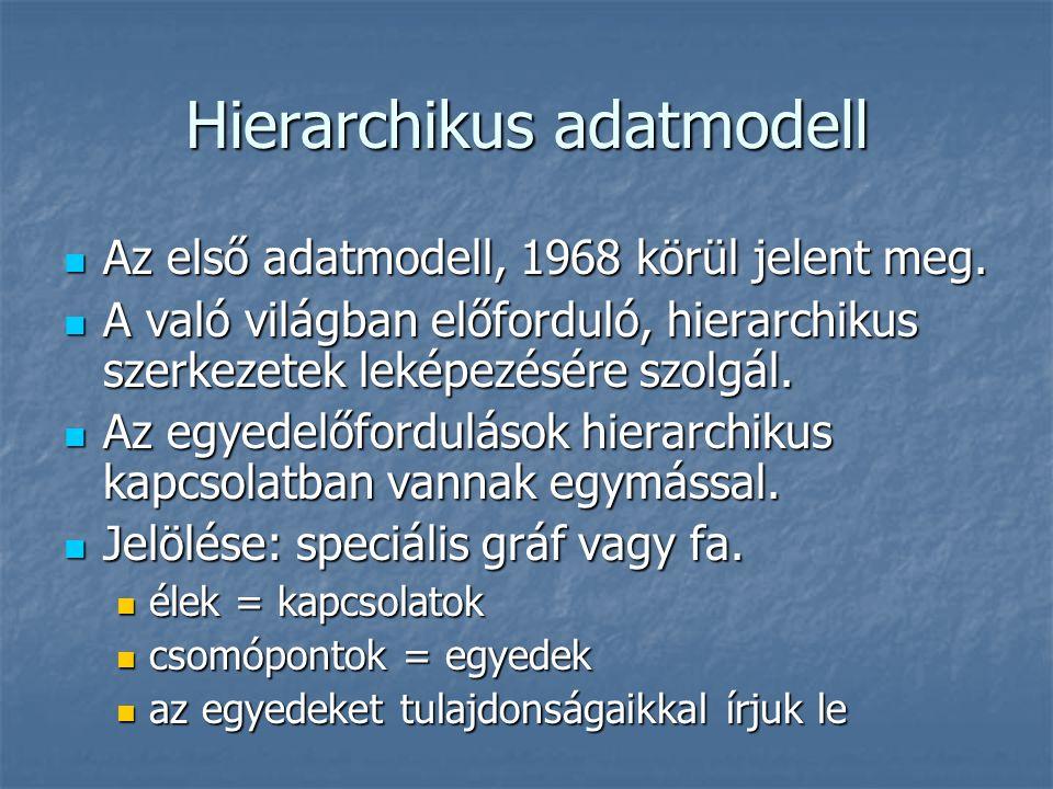 Hierarchikus adatmodell Az első adatmodell, 1968 körül jelent meg. Az első adatmodell, 1968 körül jelent meg. A való világban előforduló, hierarchikus