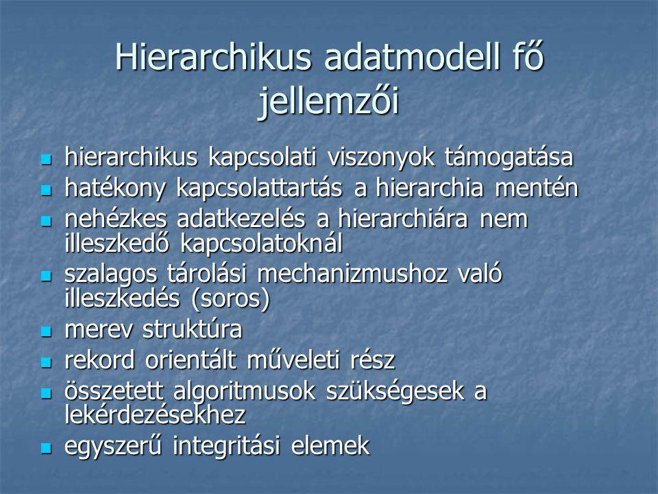 Hierarchikus adatmodell fő jellemzői hierarchikus kapcsolati viszonyok támogatása hierarchikus kapcsolati viszonyok támogatása hatékony kapcsolattartá