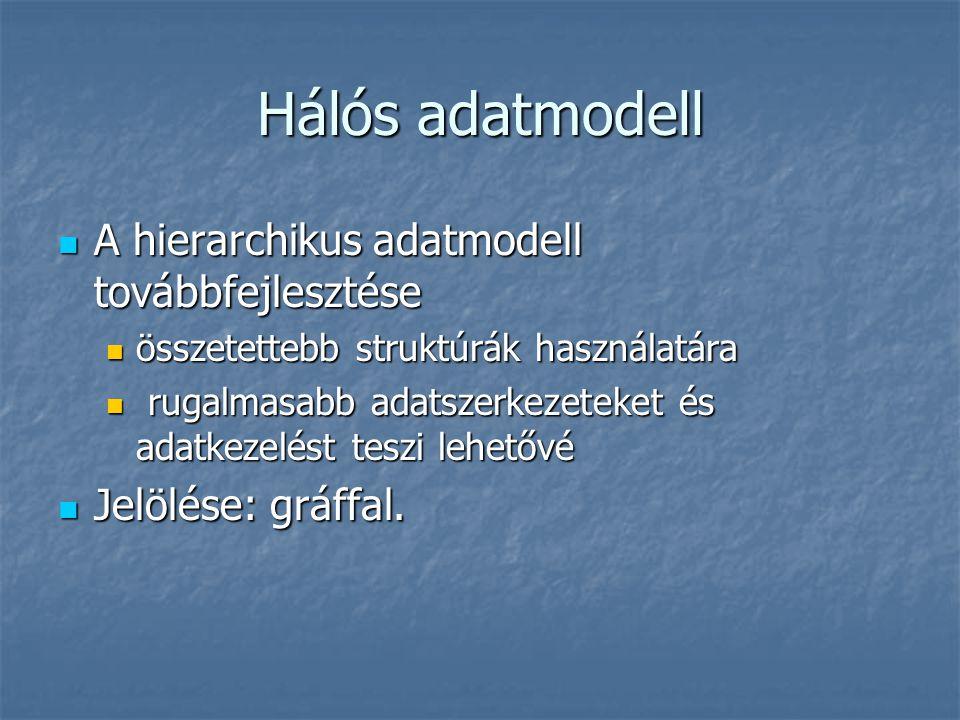 Hálós adatmodell A hierarchikus adatmodell továbbfejlesztése A hierarchikus adatmodell továbbfejlesztése összetettebb struktúrák használatára összetet