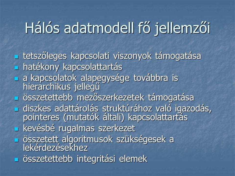 Relációs adatmodell A relációs adatmodell napjaink legelterjedtebb adatmodellje.