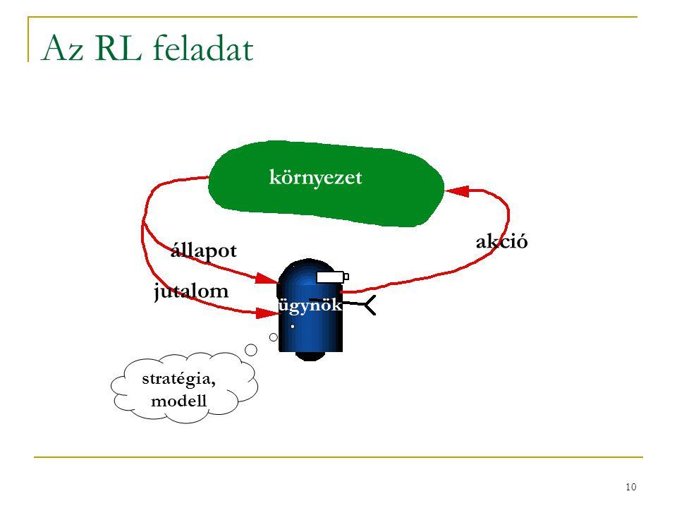 10 Az RL feladat környezet akció állapot jutalom ügynök stratégia, modell