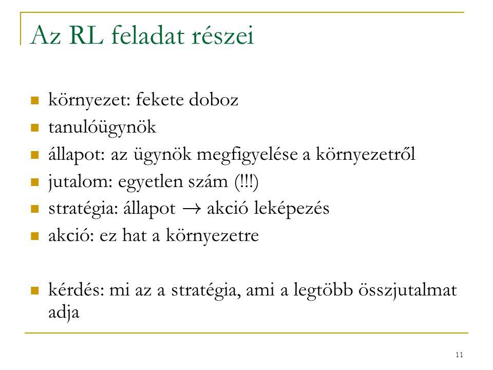11 Az RL feladat részei környezet: fekete doboz tanulóügynök állapot: az ügynök megfigyelése a környezetről jutalom: egyetlen szám (!!!) stratégia: állapot .