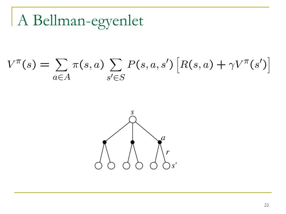 23 A Bellman-egyenlet