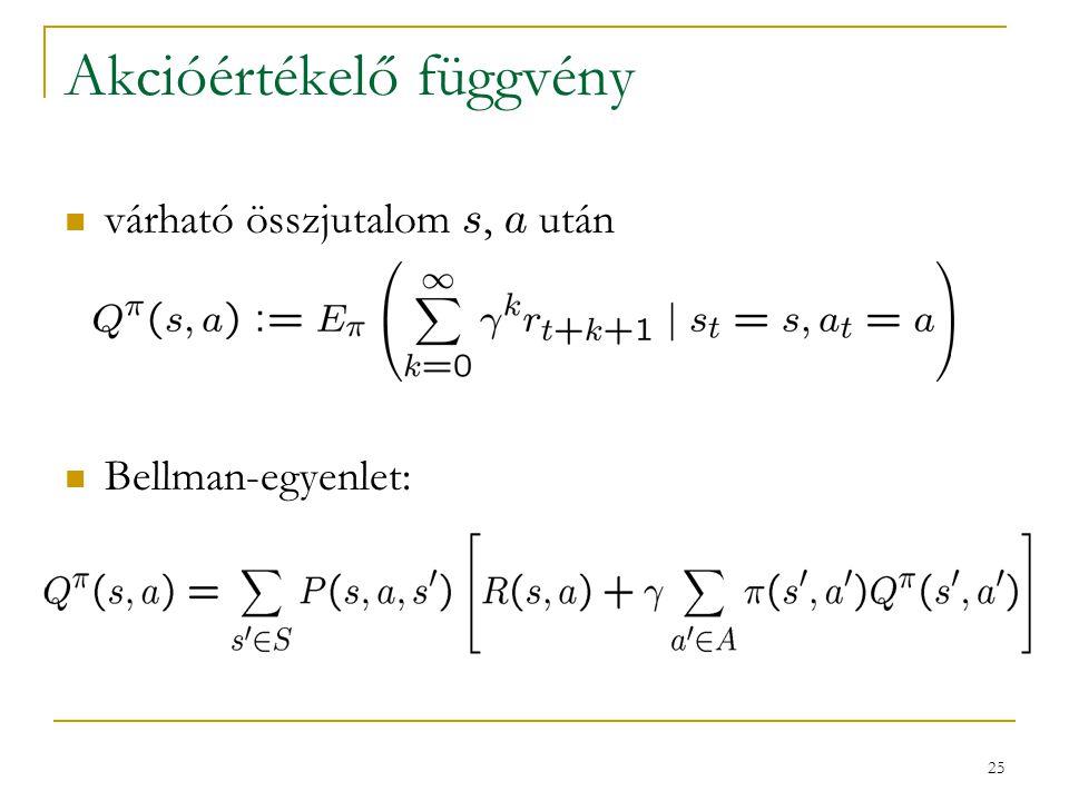 25 Akcióértékelő függvény várható összjutalom s, a után Bellman-egyenlet: