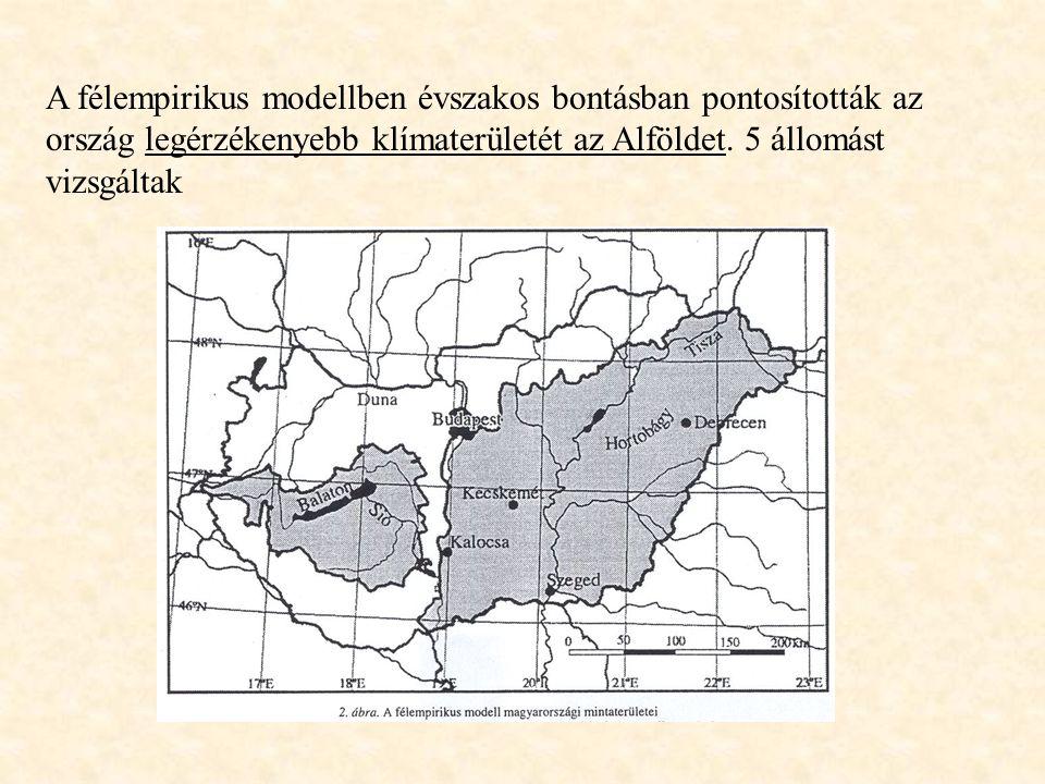 A félempirikus modellben évszakos bontásban pontosították az ország legérzékenyebb klímaterületét az Alföldet. 5 állomást vizsgáltak