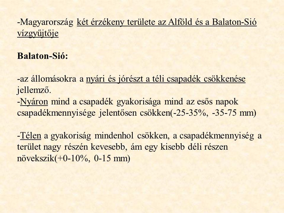 -Magyarország két érzékeny területe az Alföld és a Balaton-Sió vízgyűjtője Balaton-Sió: -az állomásokra a nyári és jórészt a téli csapadék csökkenése